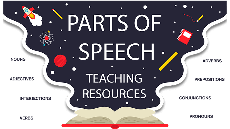 Parts of Speech Activities, Worksheets and Games