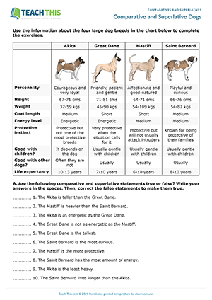 Comparative and Superlative Dogs Preview