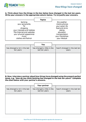Present Perfect ESL Activities Games Worksheets